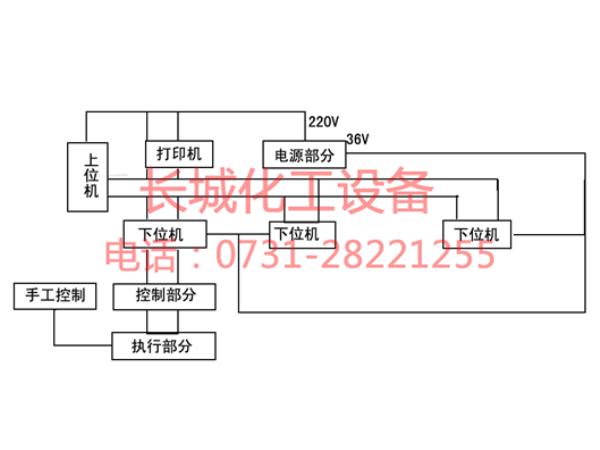 集成式电脑发油控制系统